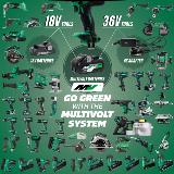 MultiVolt System of Power Tools