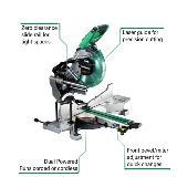 MultiVolt Miter Saw with Benefits