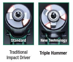 Standard&New Tech