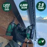 18V Cordless Impact Driver Callouts